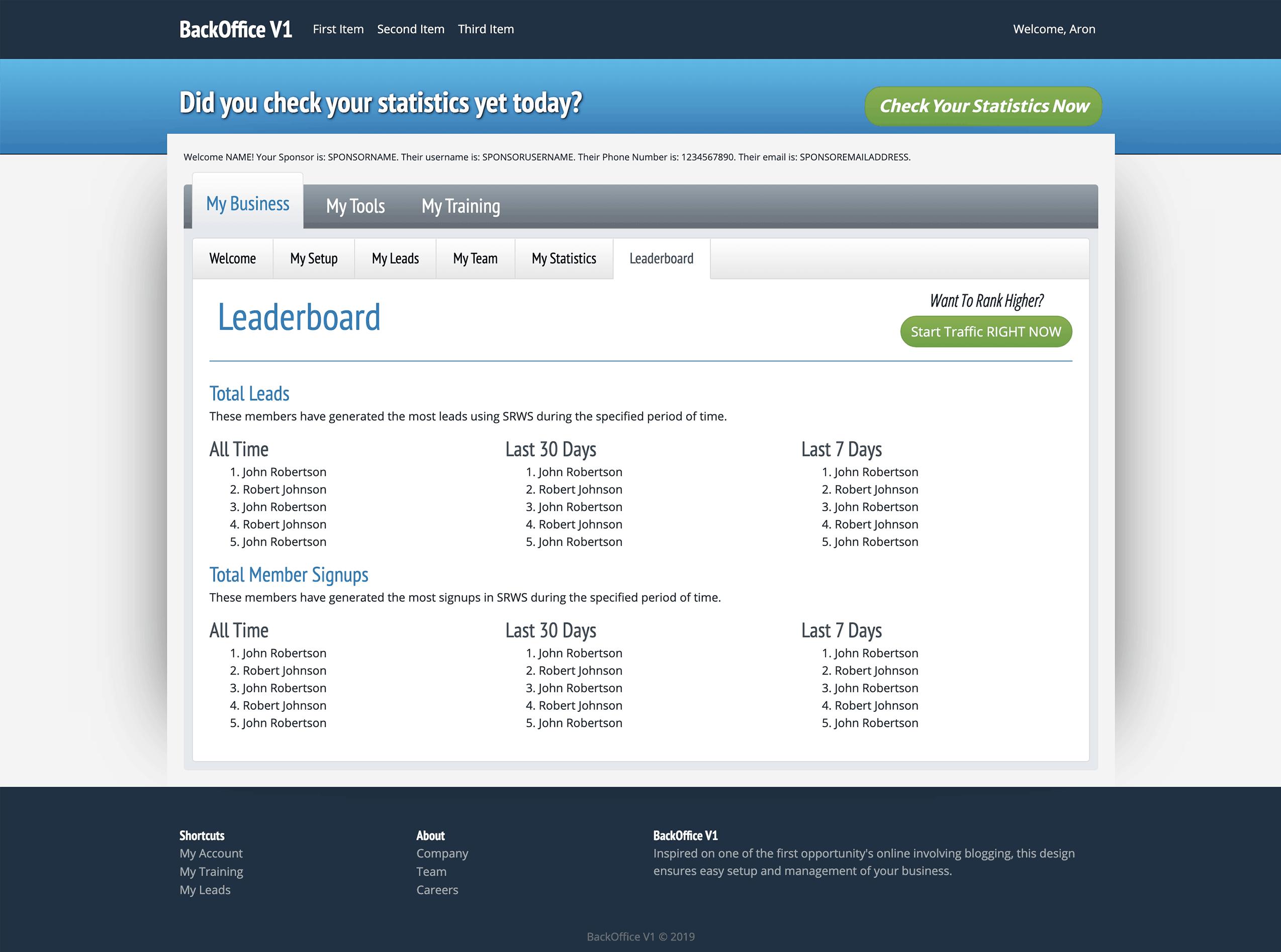 Backoffice Leaderboard