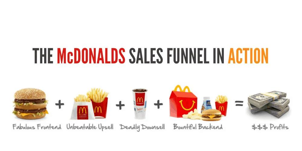 network marketing funnel